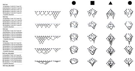 DW_Algorithmic_agregation