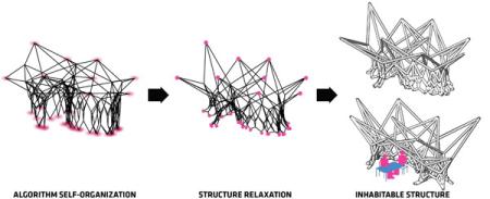 DW_Inhabitable_structure