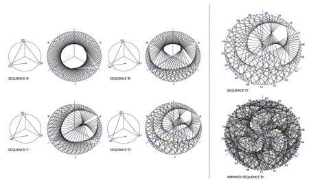 FH_Density_Studies
