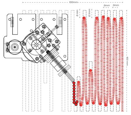PF_Extrusion_diagram